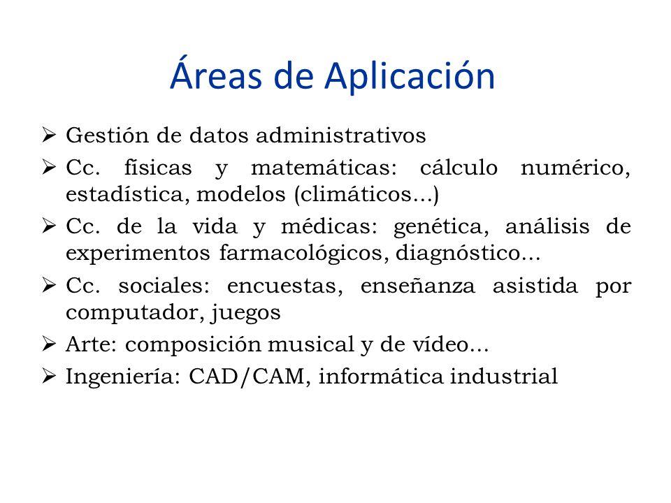 Áreas de Aplicación  Gestión de datos administrativos  Cc. físicas y matemáticas: cálculo numérico, estadística, modelos (climáticos...)  Cc. de la
