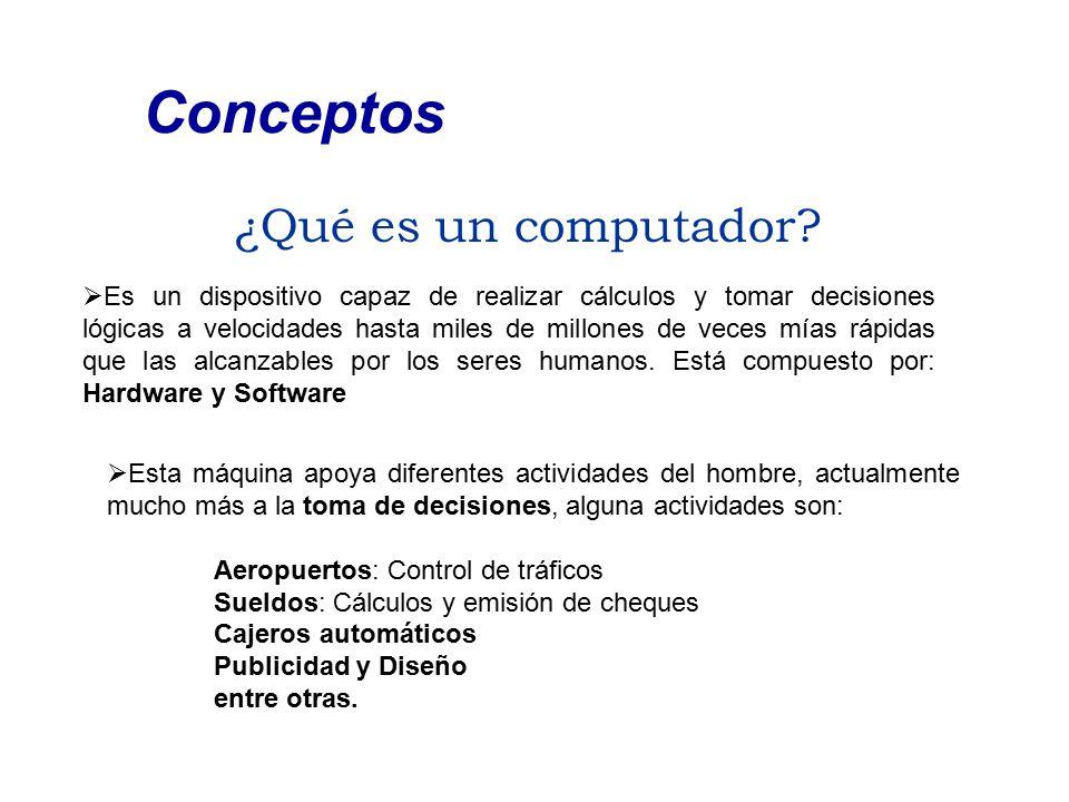 ¿Qué es un computador? Conceptos  Es un dispositivo capaz de realizar cálculos y tomar decisiones lógicas a velocidades hasta miles de millones de ve