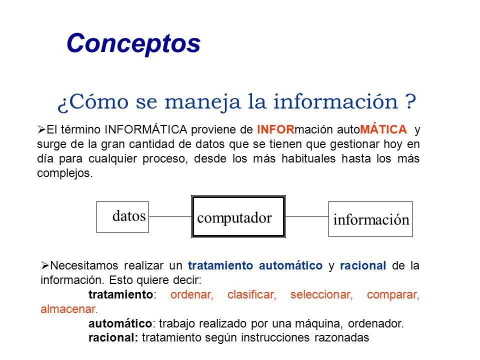¿Cómo se maneja la información ? Conceptos  El término INFORMÁTICA proviene de INFORmación autoMÁTICA y surge de la gran cantidad de datos que se tie