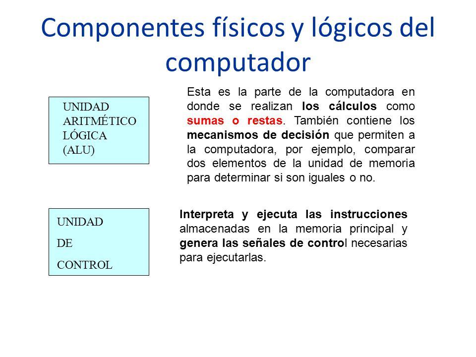 Componentes físicos y lógicos del computador UNIDAD ARITMÉTICO LÓGICA (ALU) Esta es la parte de la computadora en donde se realizan los cálculos como