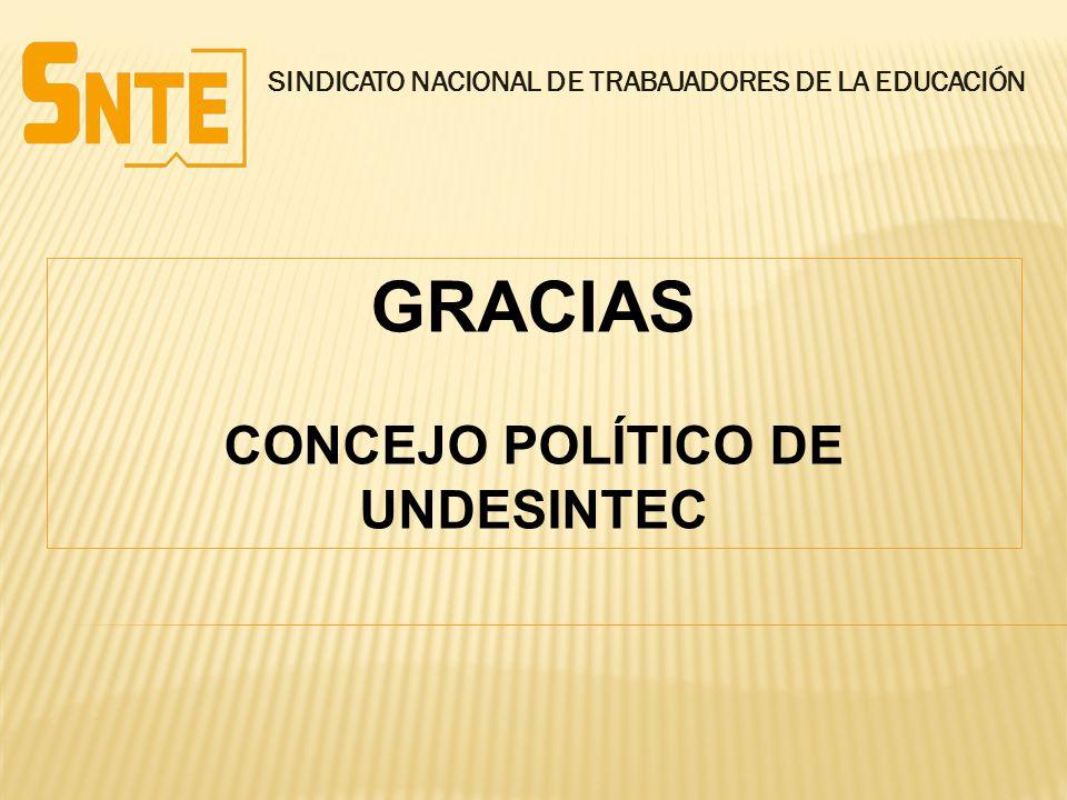 GRACIAS CONCEJO POLÍTICO DE UNDESINTEC