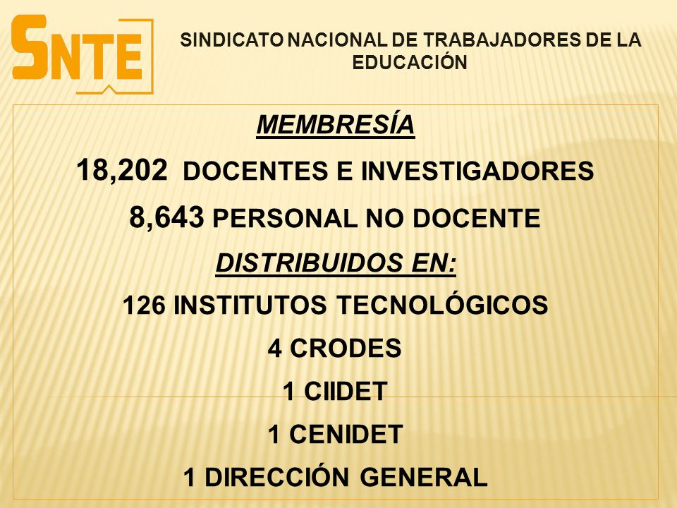 SINDICATO NACIONAL DE TRABAJADORES DE LA EDUCACIÓN MEMBRESÍA 18,202 DOCENTES E INVESTIGADORES 8,643 PERSONAL NO DOCENTE DISTRIBUIDOS EN: 126 INSTITUTO