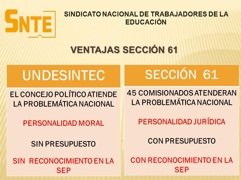 VENTAJAS SECCIÓN 61 UNDESINTEC EL CONCEJO POLÍTICO ATIENDE LA PROBLEMÁTICA NACIONAL PERSONALIDAD MORAL SIN PRESUPUESTO SIN RECONOCIMIENTO EN LA SEP SE