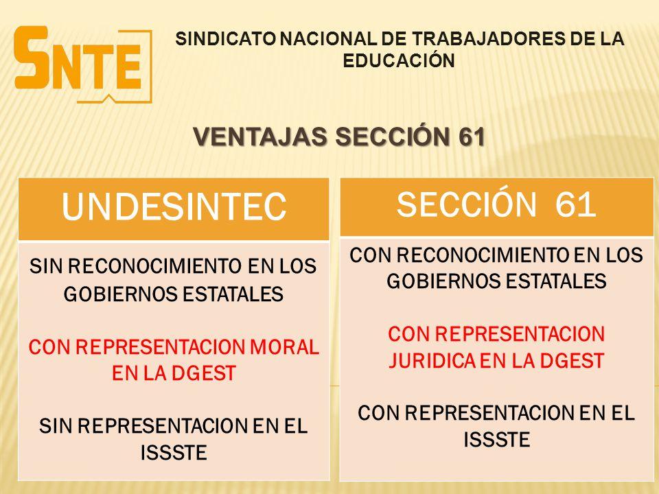 SINDICATO NACIONAL DE TRABAJADORES DE LA EDUCACIÓN VENTAJAS SECCIÓN 61 UNDESINTEC SIN RECONOCIMIENTO EN LOS GOBIERNOS ESTATALES CON REPRESENTACION MOR