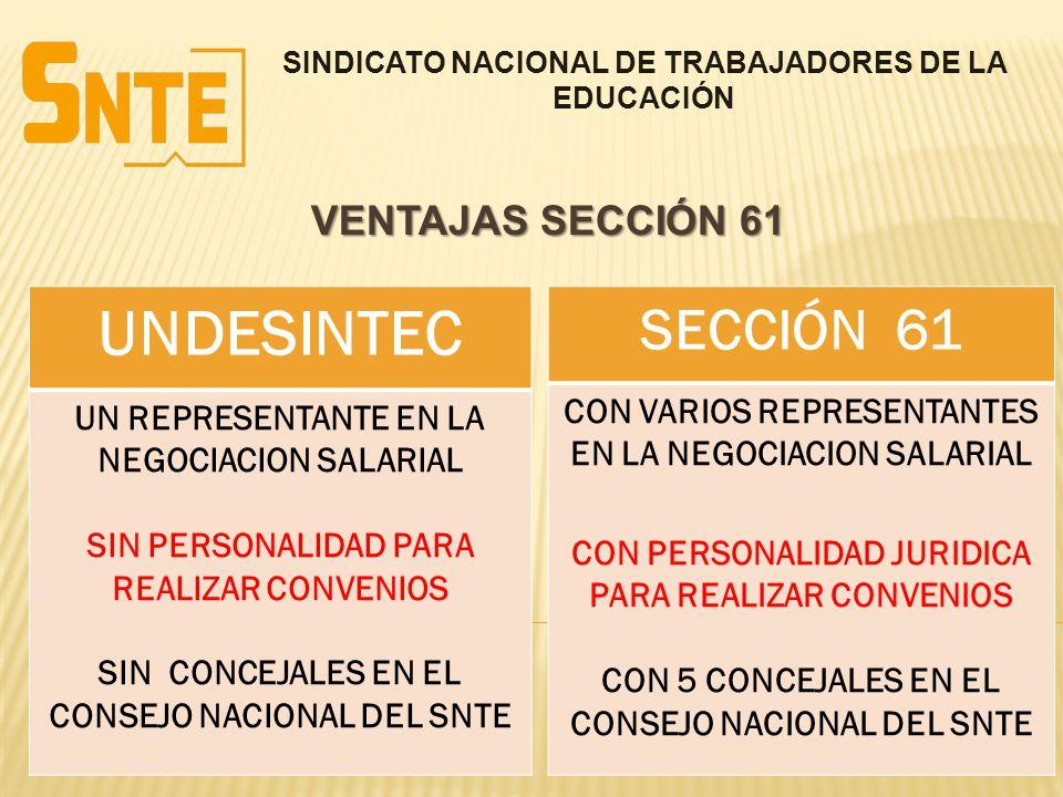 SINDICATO NACIONAL DE TRABAJADORES DE LA EDUCACIÓN VENTAJAS SECCIÓN 61 UNDESINTEC UN REPRESENTANTE EN LA NEGOCIACION SALARIAL SIN PERSONALIDAD PARA RE