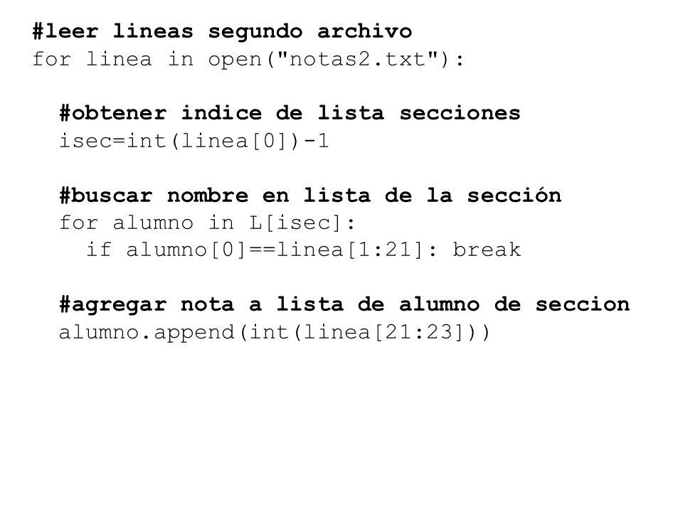 #leer lineas segundo archivo for linea in open( notas2.txt ): #obtener indice de lista secciones isec=int(linea[0])-1 #buscar nombre en lista de la sección for alumno in L[isec]: if alumno[0]==linea[1:21]: break #agregar nota a lista de alumno de seccion alumno.append(int(linea[21:23]))