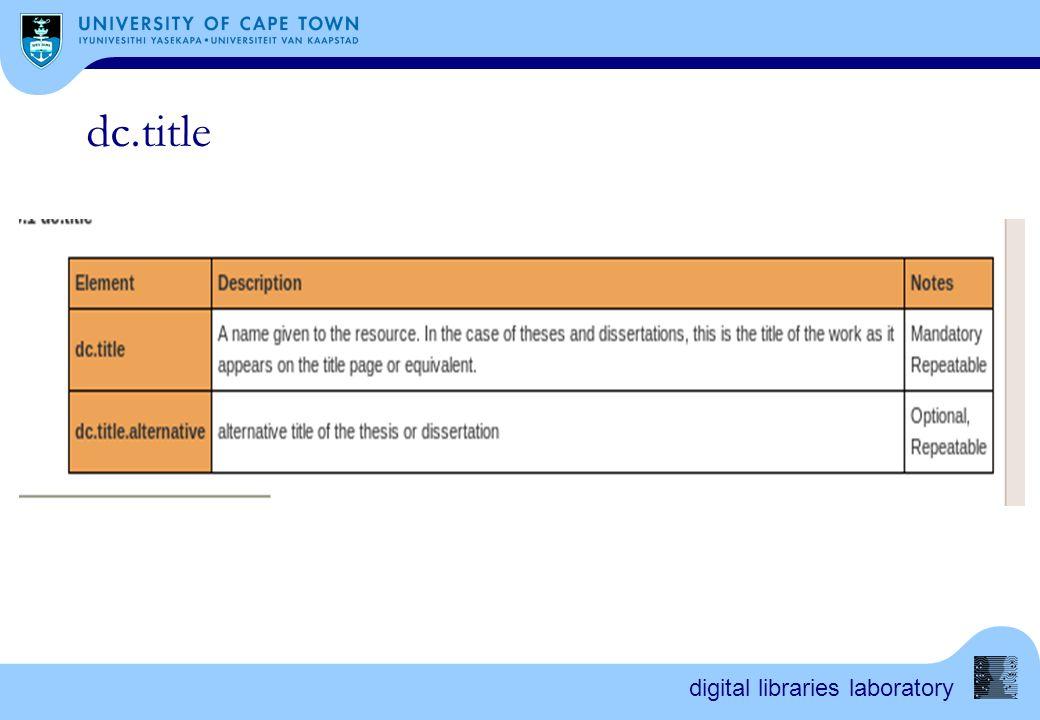digital libraries laboratory dc.creator