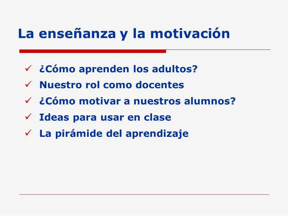 ¿Cómo aprenden los adultos? Nuestro rol como docentes ¿Cómo motivar a nuestros alumnos? Ideas para usar en clase La pirámide del aprendizaje La enseña