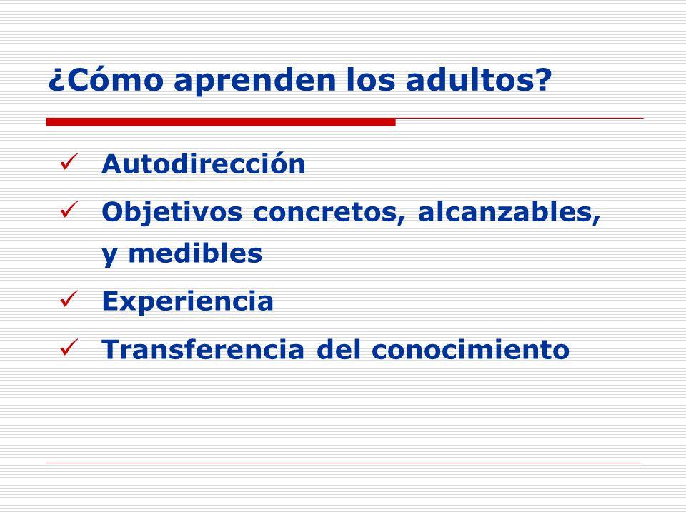 Autodirección Objetivos concretos, alcanzables, y medibles Experiencia Transferencia del conocimiento ¿Cómo aprenden los adultos?