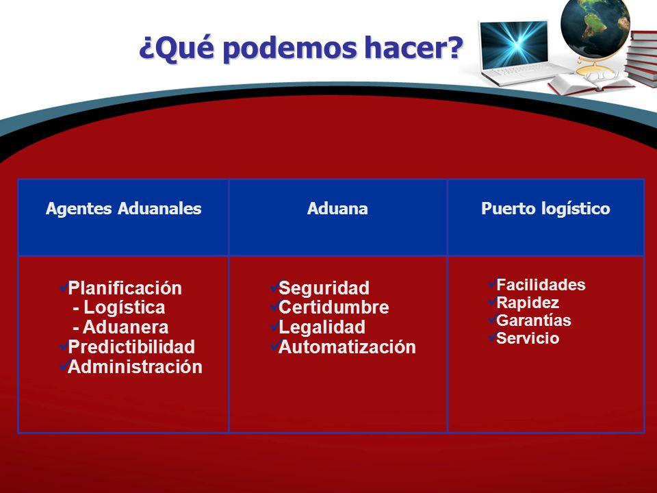 Agentes AduanalesAduanaPuerto logístico Planificación - Logística - Aduanera Predictibilidad Administración Seguridad Certidumbre Legalidad Automatización Facilidades Rapidez Garantías Servicio ¿Qué podemos hacer