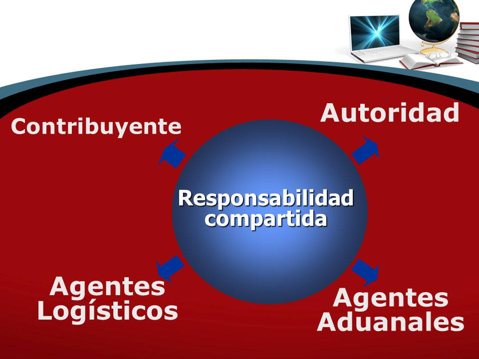 Agentes Logísticos Responsabilidadcompartida Agentes Aduanales Autoridad Contribuyente