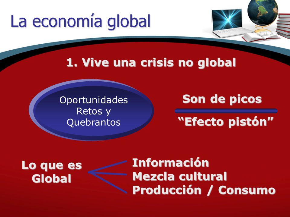 La economía global Oportunidades Retos y Quebrantos 1.
