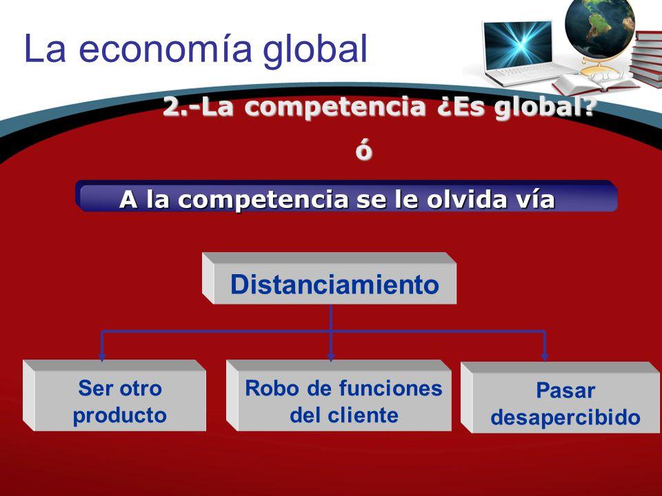 La economía global 2.-La competencia ¿Es global.