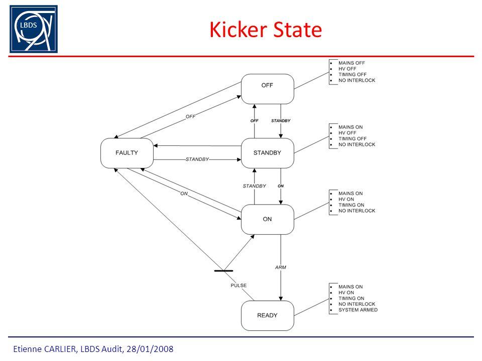 Etienne CARLIER, LBDS Audit, 28/01/2008 LBDS State Control & Surveillance Hierarchy Stage detailed interlock Extraction Kicker SummaryLBDS Kicker Summary Generator control level