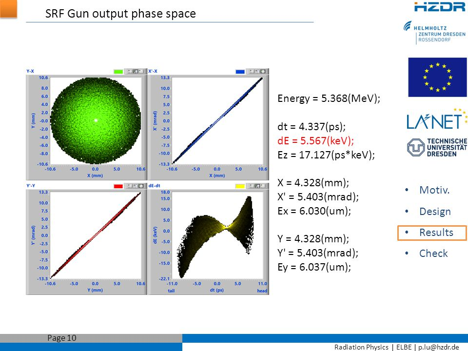 Radiation Physics | ELBE | p.lu@hzdr.de Page 10 SRF Gun output phase space Motiv.