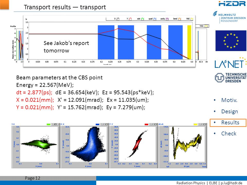 Radiation Physics | ELBE | p.lu@hzdr.de Page 12 Transport results — transport Motiv.