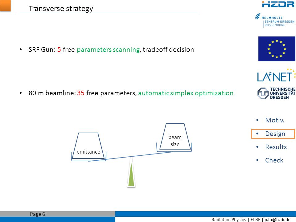 Radiation Physics | ELBE | p.lu@hzdr.de Page 6 Transverse strategy Motiv.