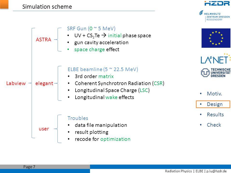 Radiation Physics   ELBE   p.lu@hzdr.de Page 8 Motiv.