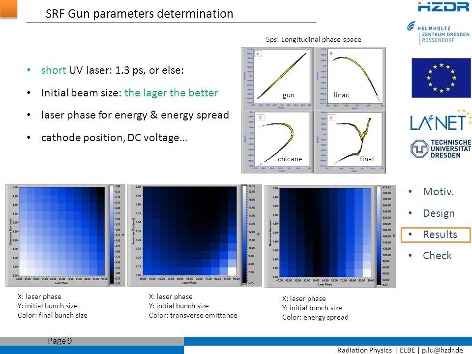 Radiation Physics   ELBE   p.lu@hzdr.de Page 10 SRF Gun output phase space Motiv.