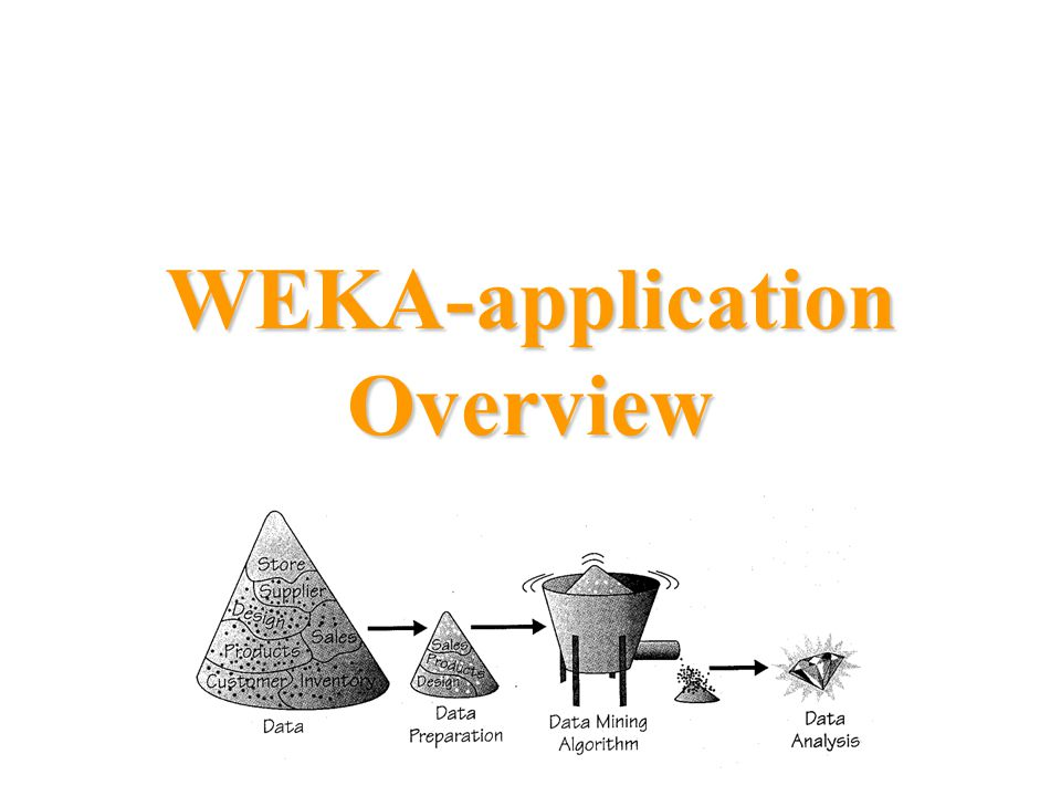 WEKA-application Overview