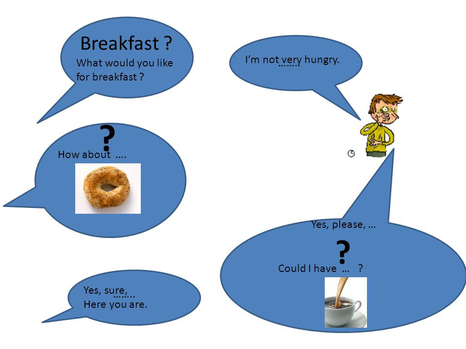 What would you like for breakfast .Breakfast . Yes, please, … .