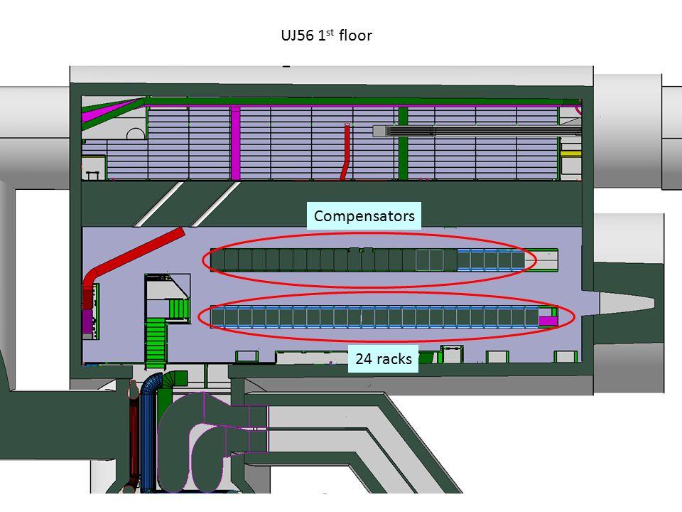 Footprint of the UJ56 safe room → Intergration to be studied Service area L-2 USC55 15martin.gastal@cern.ch25/03/2010