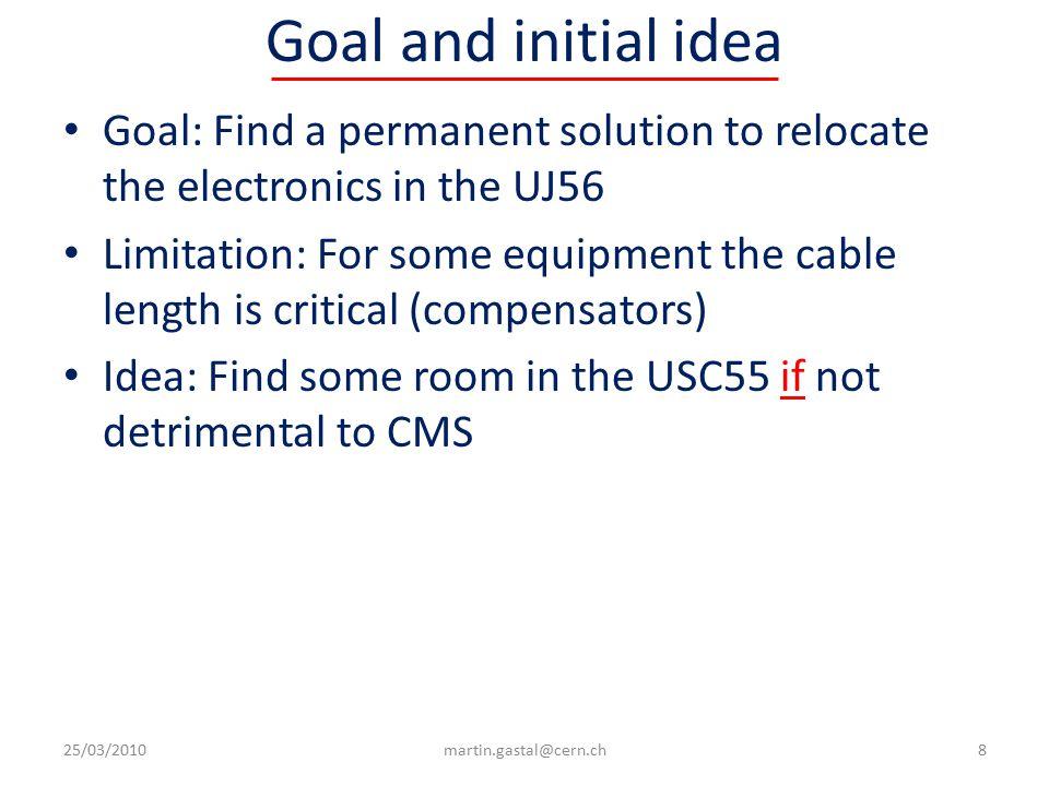 Top Of CV room Area available for UJ56 racks USC55 19martin.gastal@cern.ch25/03/2010
