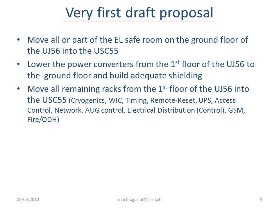 Underground Ctrl room USC55 20martin.gastal@cern.ch 24 racks (uj56 du 1 er ) → Integration to be studied 25/03/2010