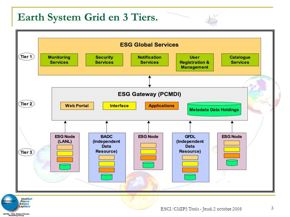 ESCI/CMIP5 Tools - Jeudi 2 octobre 2008 3 Earth System Grid en 3 Tiers.