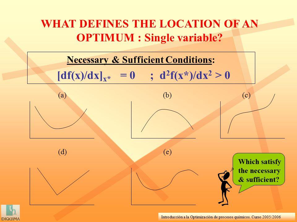 Introducción a la Optimización de procesos químicos. Curso 2005/2006 WHAT DEFINES THE LOCATION OF AN OPTIMUM : Single variable? Necessary & Sufficient