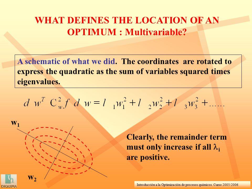 Introducción a la Optimización de procesos químicos. Curso 2005/2006 WHAT DEFINES THE LOCATION OF AN OPTIMUM : Multivariable? A schematic of what we d