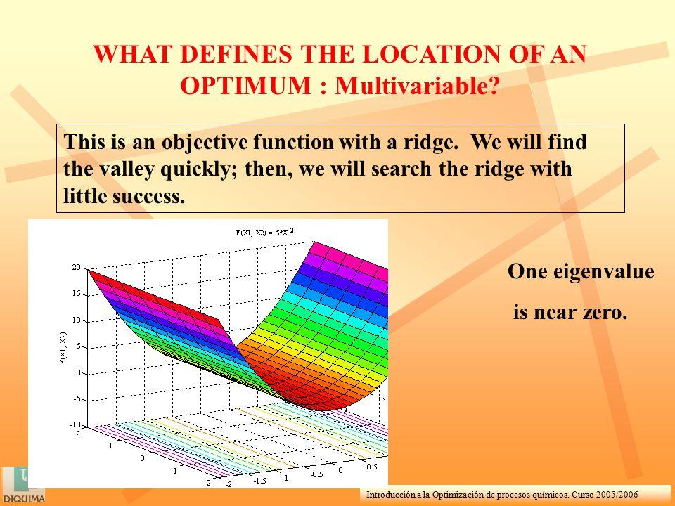 Introducción a la Optimización de procesos químicos. Curso 2005/2006 WHAT DEFINES THE LOCATION OF AN OPTIMUM : Multivariable? This is an objective fun