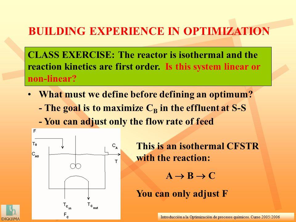 Introducción a la Optimización de procesos químicos. Curso 2005/2006 BUILDING EXPERIENCE IN OPTIMIZATION CLASS EXERCISE: The reactor is isothermal and