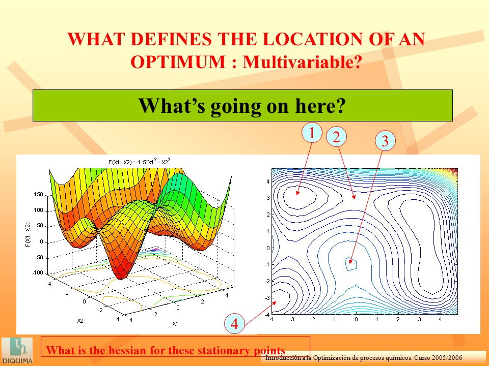 Introducción a la Optimización de procesos químicos. Curso 2005/2006 WHAT DEFINES THE LOCATION OF AN OPTIMUM : Multivariable? What's going on here? Wh