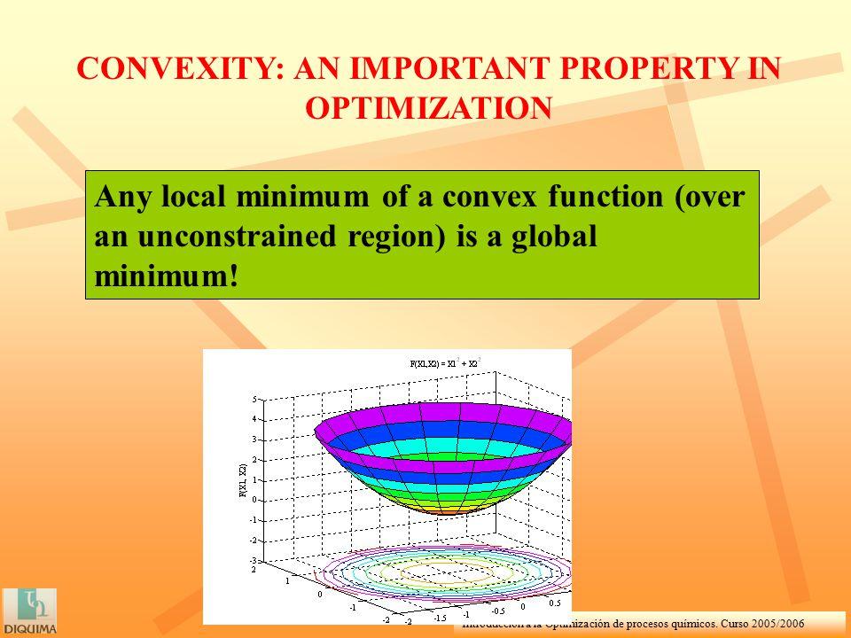 Introducción a la Optimización de procesos químicos. Curso 2005/2006 Any local minimum of a convex function (over an unconstrained region) is a global