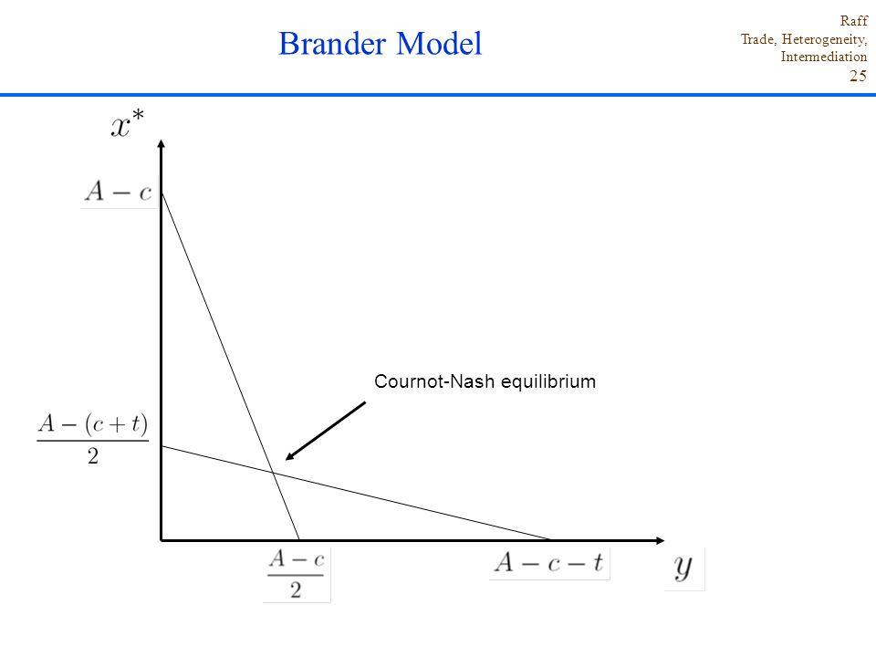 Raff Trade, Heterogeneity, Intermediation 25 Cournot-Nash equilibrium Brander Model