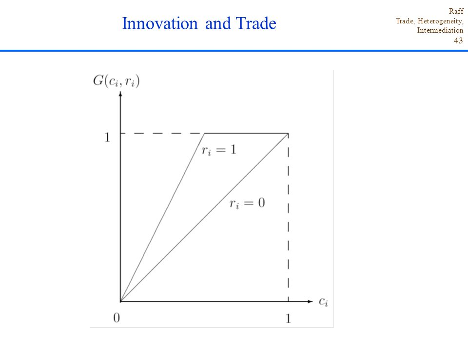 Raff Trade, Heterogeneity, Intermediation 43 Innovation and Trade