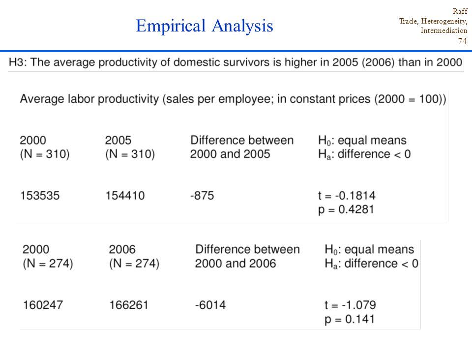 Raff Trade, Heterogeneity, Intermediation 74 Empirical Analysis