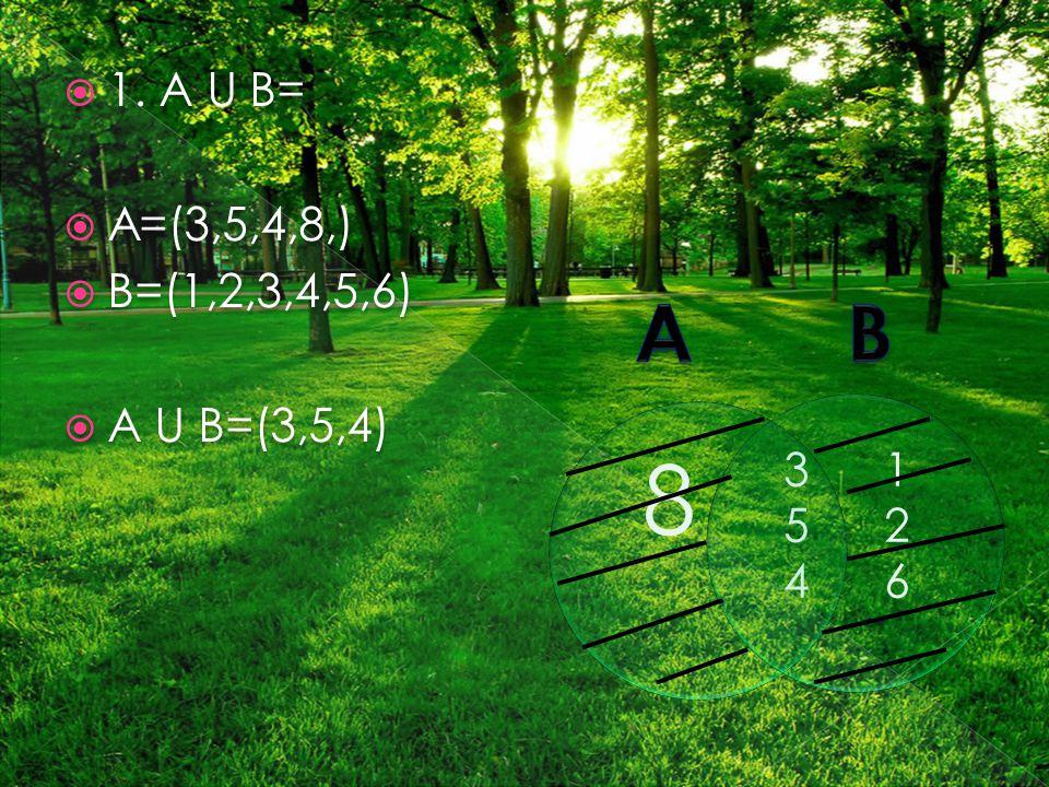  1. A U B=  A=(3,5,4,8,)  B=(1,2,3,4,5,6)  A U B=(3,5,4)  1.