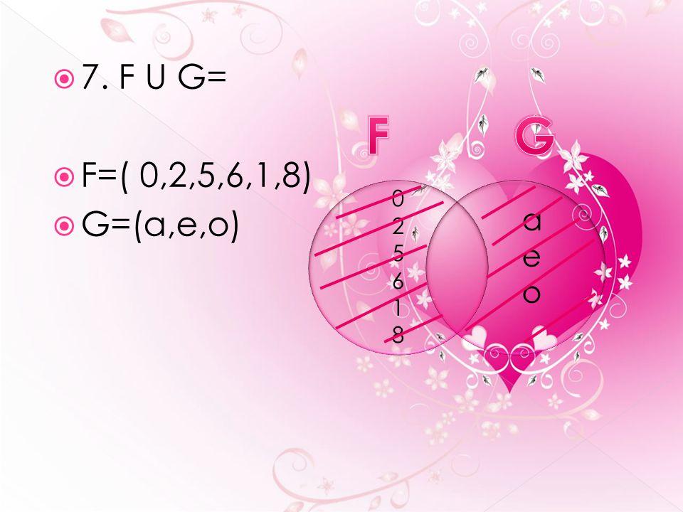  7. F U G=  F=( 0,2,5,6,1,8)  G=(a,e,o) 025618025618 aeoaeo