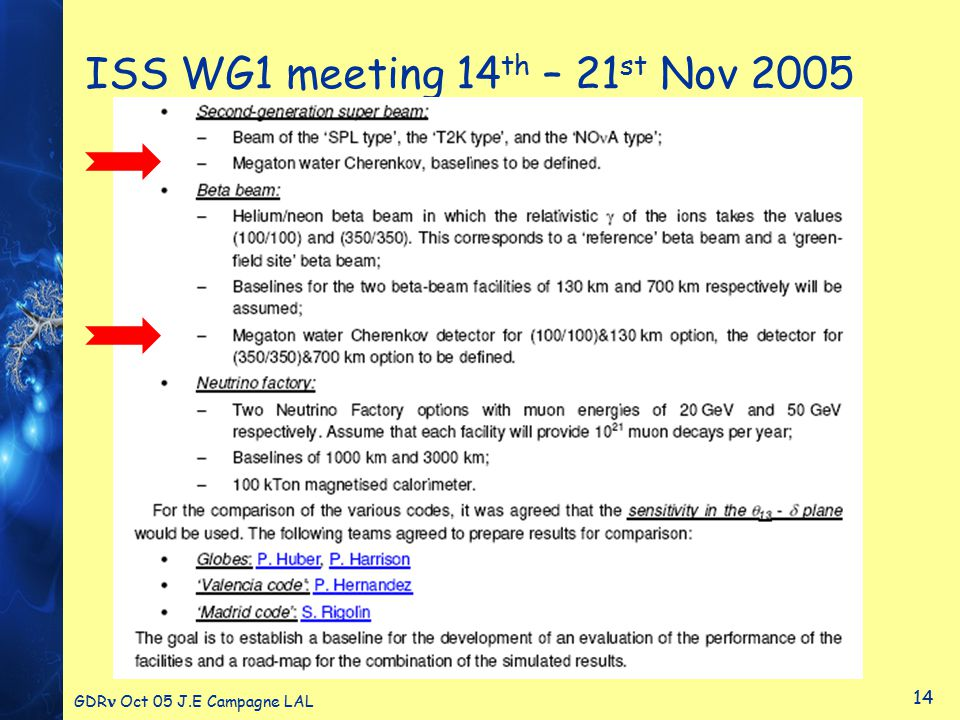 GDR Oct 05 J.E Campagne LAL 14 ISS WG1 meeting 14 th – 21 st Nov 2005