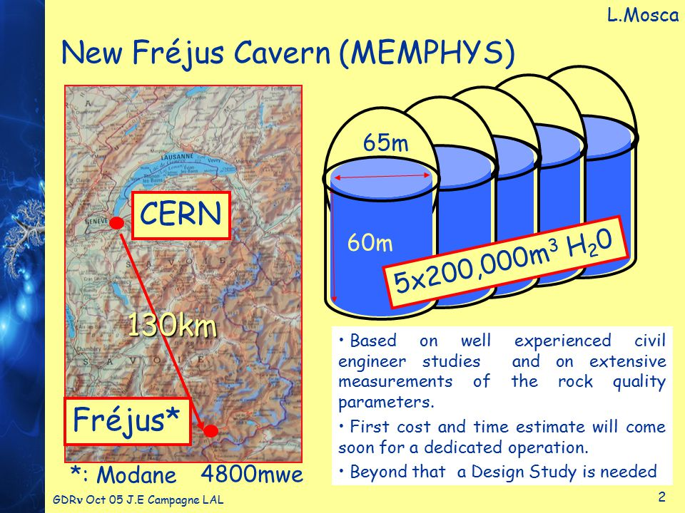 GDR Oct 05 J.E Campagne LAL 2 New Fréjus Cavern (MEMPHYS) Fréjus* CERN 130km *: Modane 65m 60m 4800mwe L.Mosca 5x200,000m 3 H 2 0 Based on well experienced civil engineer studies and on extensive measurements of the rock quality parameters.