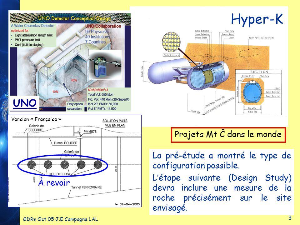 GDR Oct 05 J.E Campagne LAL 3 Hyper-Kamiokande ≡ DUE Projets Mt Č dans le monde La pré-étude a montré le type de configuration possible.
