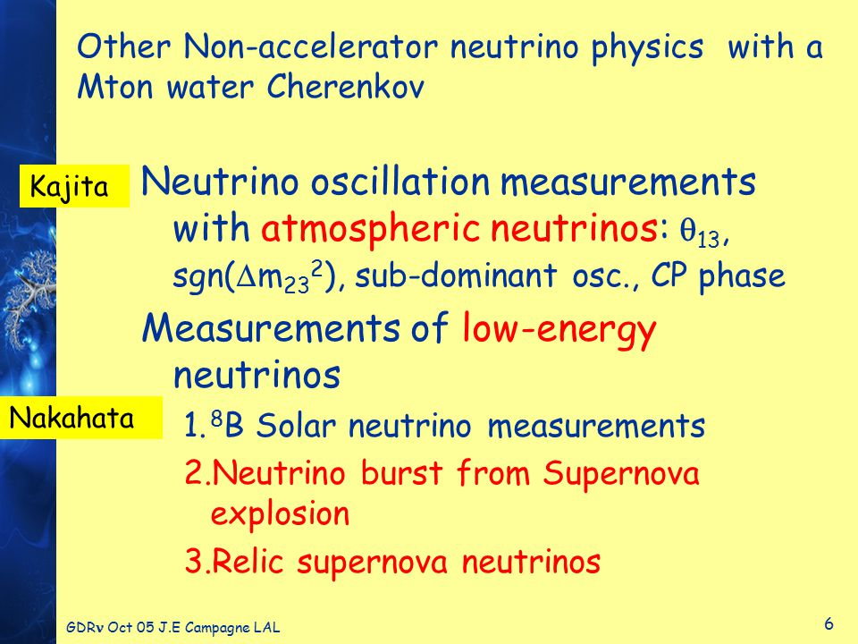6 Other Non-accelerator neutrino physics with a Mton water Cherenkov Neutrino oscillation measurements with atmospheric neutrinos:  13, sgn(  m 23 2 ), sub-dominant osc., CP phase Measurements of low-energy neutrinos 1.