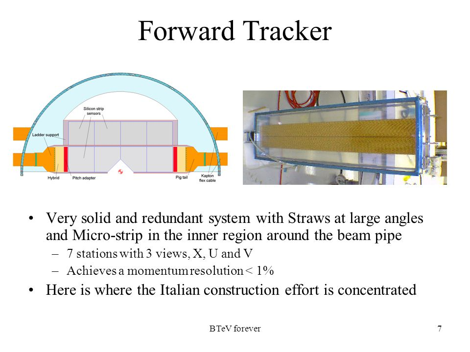 BTeV forever7 Forward Tracker Very solid and redundant system with Straws at large angles and Micro-strip in the inner region around the beam pipe –7 stations with 3 views, X, U and V –Achieves a momentum resolution < 1% Here is where the Italian construction effort is concentrated