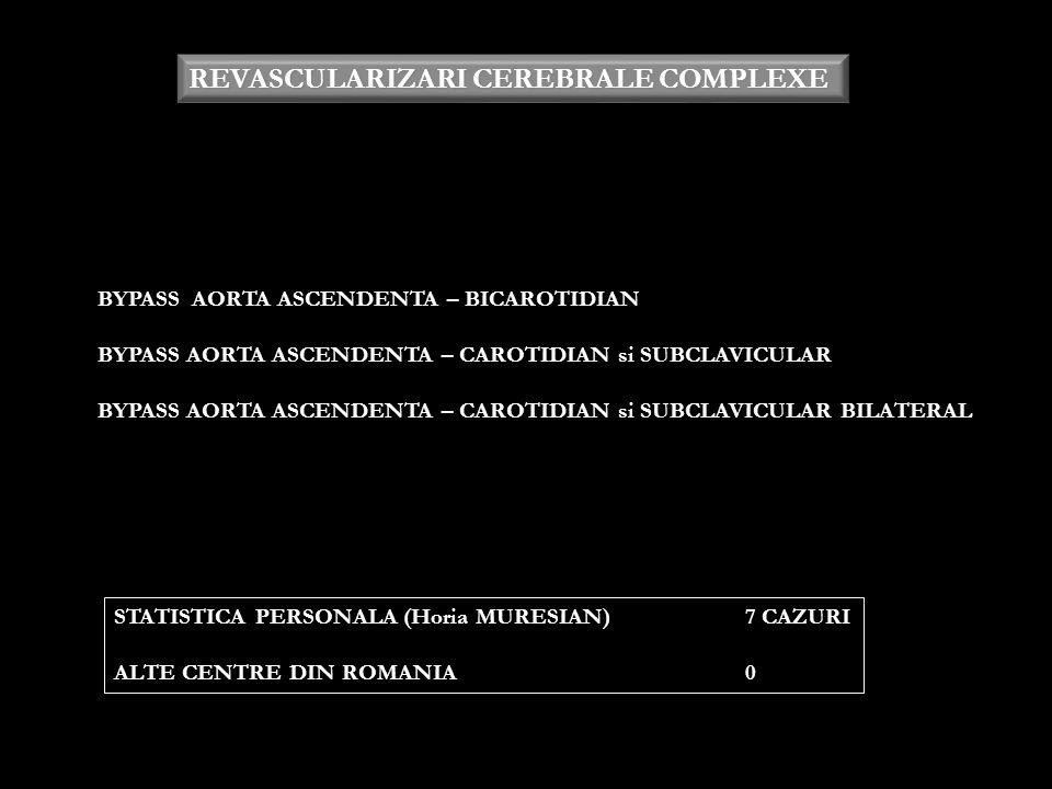 REVASCULARIZARI CEREBRALE COMPLEXE BYPASS AORTA ASCENDENTA – BICAROTIDIAN BYPASS AORTA ASCENDENTA – CAROTIDIAN si SUBCLAVICULAR BYPASS AORTA ASCENDENT