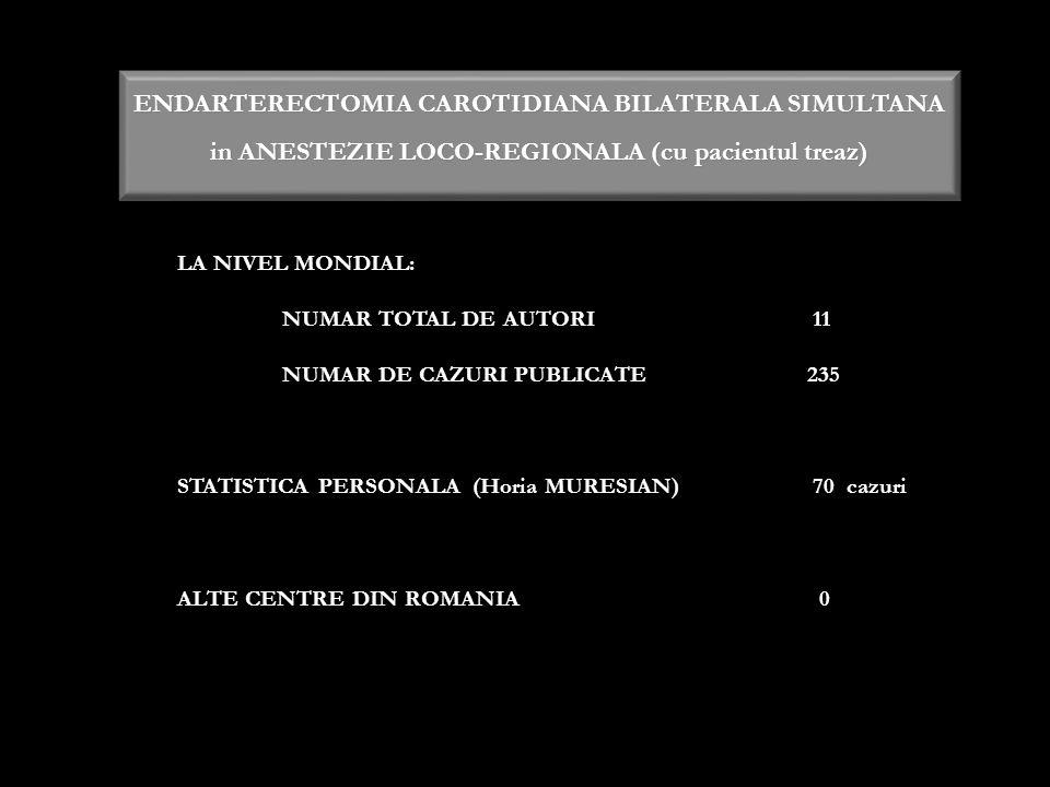 ENDARTERECTOMIA CAROTIDIANA BILATERALA SIMULTANA in ANESTEZIE LOCO-REGIONALA (cu pacientul treaz) LA NIVEL MONDIAL: NUMAR TOTAL DE AUTORI 11 NUMAR DE