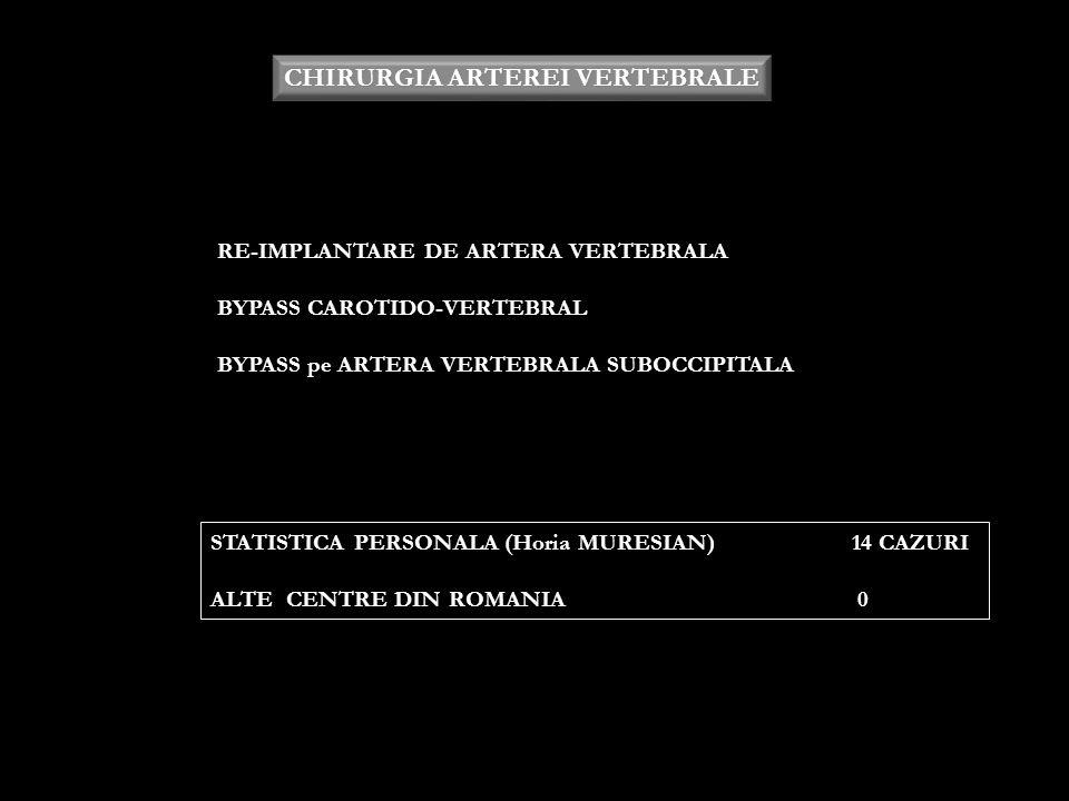 CHIRURGIA ARTEREI VERTEBRALE RE-IMPLANTARE DE ARTERA VERTEBRALA BYPASS CAROTIDO-VERTEBRAL BYPASS pe ARTERA VERTEBRALA SUBOCCIPITALA STATISTICA PERSONA