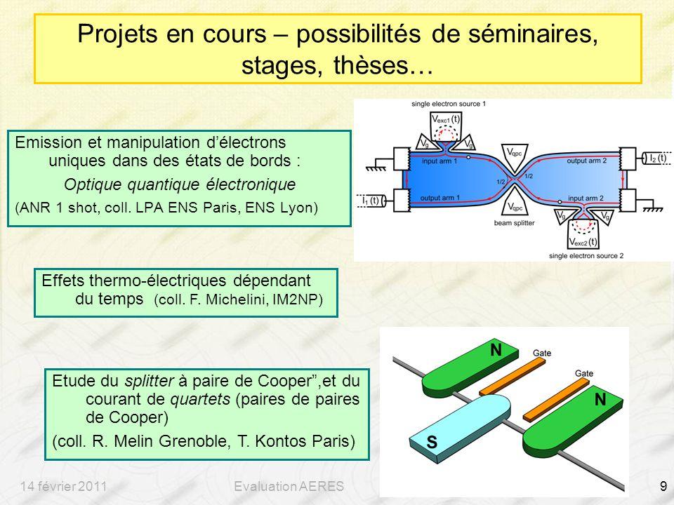 14 février 2011Evaluation AERES9 Projets en cours – possibilités de séminaires, stages, thèses… Emission et manipulation d'électrons uniques dans des états de bords : Optique quantique électronique (ANR 1 shot, coll.