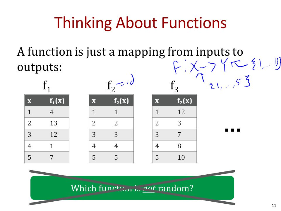 Thinking About Functions A function is just a mapping from inputs to outputs: 11 xf 1 (x) 14 213 312 41 57 xf 2 (x) 11 22 33 44 55 x 112 23 37 48 510.